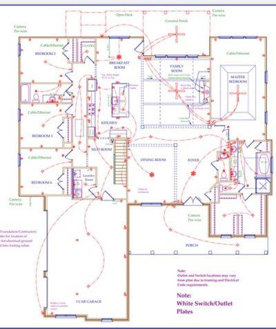 mapwork